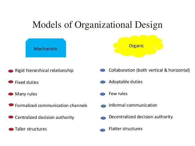 organisational structure and design Six key elements in organizational design organizational design is engaged when managers develop or change an organization's structure.