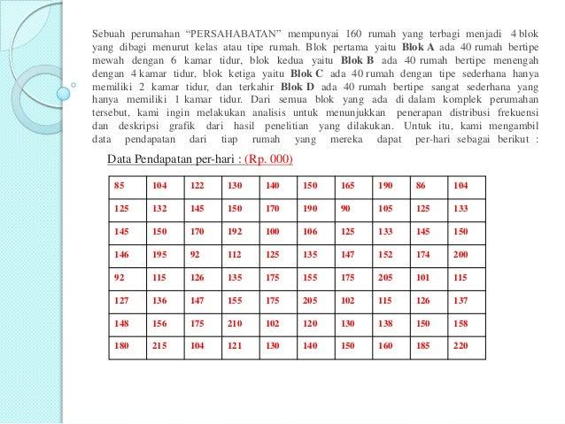 """Sebuah perumahan """"PERSAHABATAN"""" mempunyai 160 rumah yang terbagi menjadi 4 blok yang dibagi menurut kelas atau tipe rumah...."""