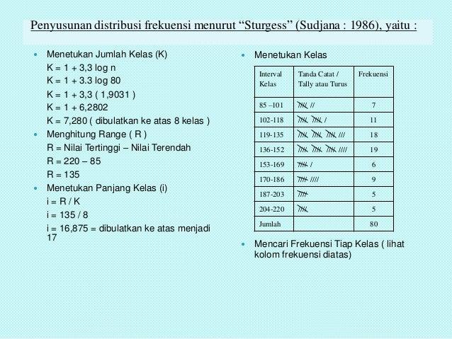"""Penyusunan distribusi frekuensi menurut """"Sturgess"""" (Sudjana : 1986), yaitu :  Menetukan Jumlah Kelas (K) K = 1 + 3,3 log ..."""