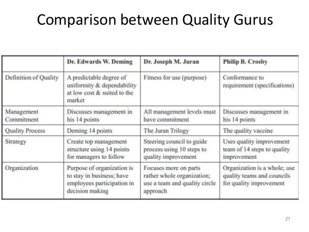 Why Dr. Phillip Crosby Believes Quality is Free