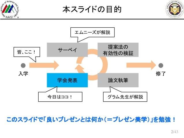 研究発表のためのプレゼンテーション技術 Slide 2