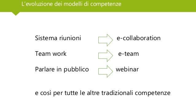Sistema riunioni e-collaboration Team work e-team Parlare in pubblico webinar e così per tutte le altre tradizionali compe...