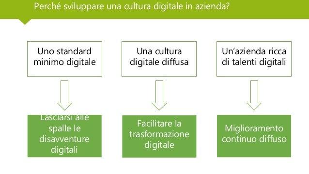 Perché sviluppare una cultura digitale in azienda? Uno standard minimo digitale Un'azienda ricca di talenti digitali Una c...