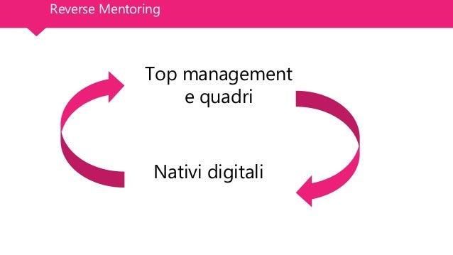 Varianti Matching Coach/Coachee Pianificato Volontario / A disposizione