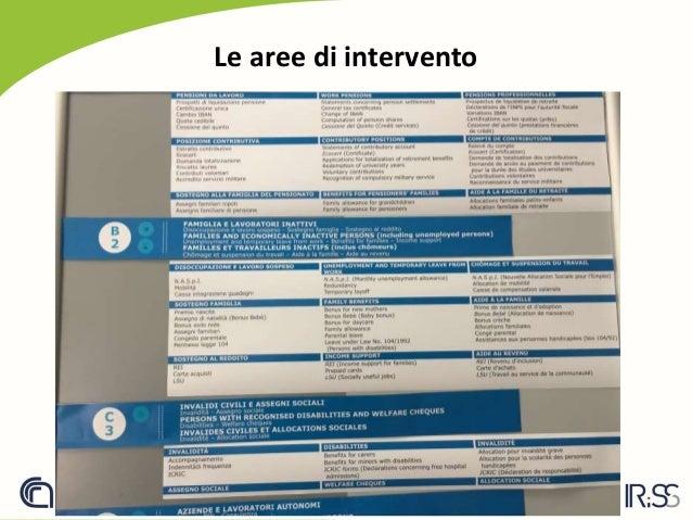 Le aree di intervento