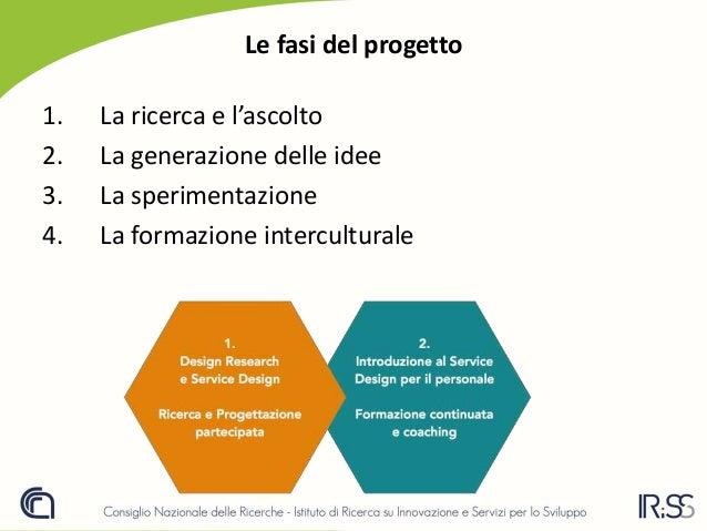 Le fasi del progetto 1. La ricerca e l'ascolto 2. La generazione delle idee 3. La sperimentazione 4. La formazione intercu...
