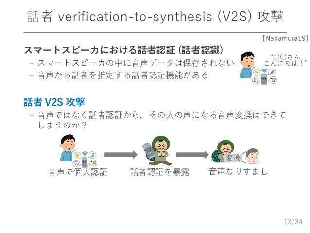 /34 話者 verification-to-synthesis (V2S) 攻撃 13 音声なりすまし 音声で個人認証 話者認証を暴露 変換 [Nakamura19] ➢ スマートスピーカにおける話者認証 (話者認識) – スマートスピーカの...