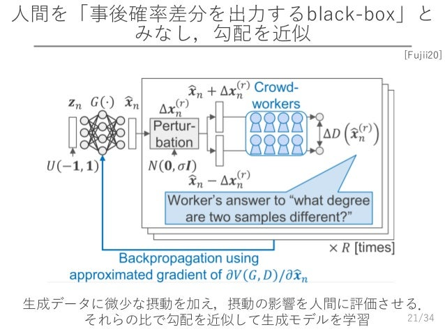 /34 人間を「事後確率差分を出力するblack-box」と みなし,勾配を近似 21 生成データに微少な摂動を加え,摂動の影響を人間に評価させる. それらの比で勾配を近似して生成モデルを学習 [Fujii20]