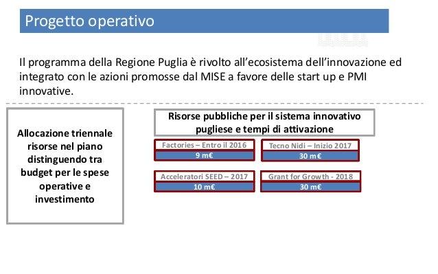 Il programma della Regione Puglia è rivolto all'ecosistema dell'innovazione ed integrato con le azioni promosse dal MISE a...