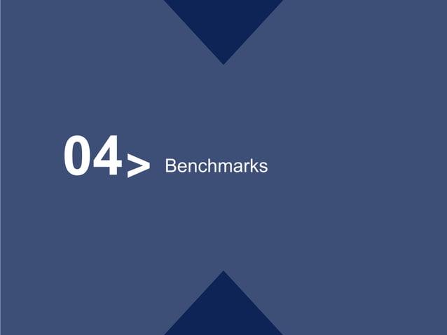 >04 Benchmarks