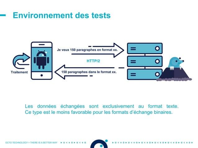 OCTO TECHNOLOGY > THERE IS A BETTER WAY Environnement des tests Les données échangées sont exclusivement au format texte. ...