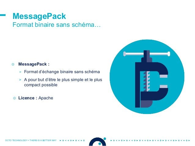 OCTO TECHNOLOGY > THERE IS A BETTER WAY MessagePack Format binaire sans schéma… ☉ MessagePack : > Format d'échange binaire...