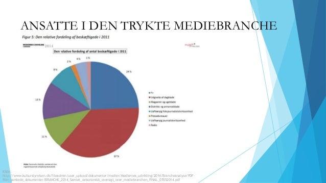 Dagbladsbranchen Slide 3