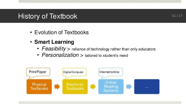 History of Textbook Physical Textbooks Electronic Textbooks Online Reading Systems … Print/Paper Digital/Computer Internet...