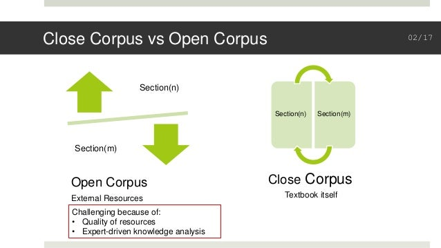 Close Corpus vs Open Corpus Section(n) Section(m) Section(n) Section(m) Open Corpus Close Corpus External Resources Textbo...