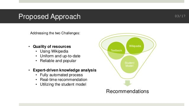 Proposed Approach Recommendations Student Model Textbook Wikipedia Addressing the two Challenges: • Quality of resources •...
