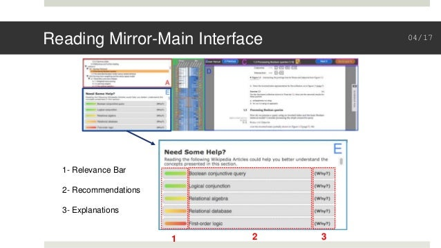 Reading Mirror-Main Interface 1 2 3 1- Relevance Bar 2- Recommendations 3- Explanations 04/17