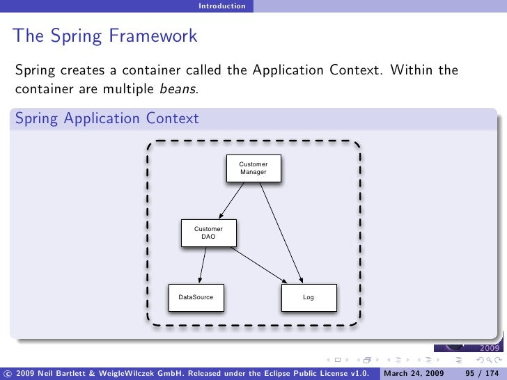 Introduction    The Spring Framework   Spring creates a container called the Application Context. Within the   container a...