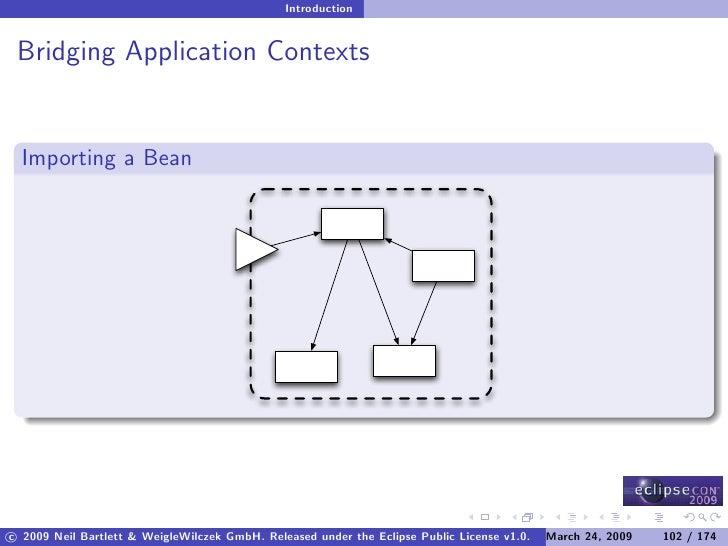 Introduction    Bridging Application Contexts     Importing a Bean     c 2009 Neil Bartlett & WeigleWilczek GmbH. Released...