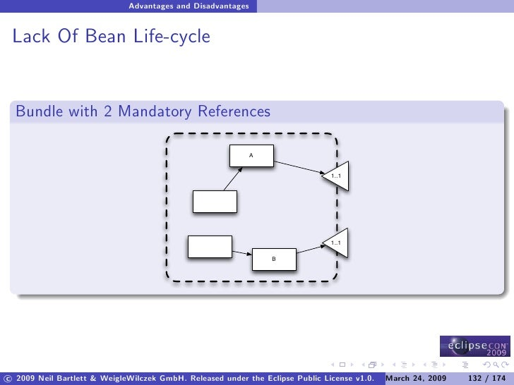 Advantages and Disadvantages    Lack Of Bean Life-cycle     Bundle with 2 Mandatory References                            ...