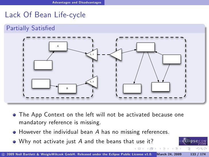 Advantages and Disadvantages    Lack Of Bean Life-cycle   Partially Satisfied                                  A           ...