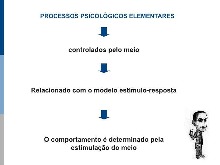 PROCESSOS PSICOLÓGICOS ELEMENTARES               controlados pelo meio     Relacionado com o modelo estímulo-resposta     ...