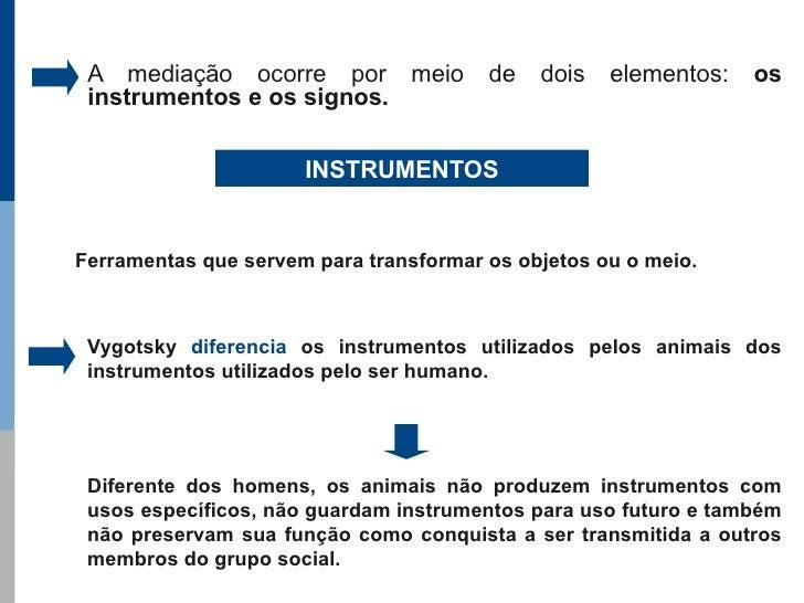 A mediação ocorre por meio             de   dois   elementos:   os  instrumentos e os signos.                        INSTR...