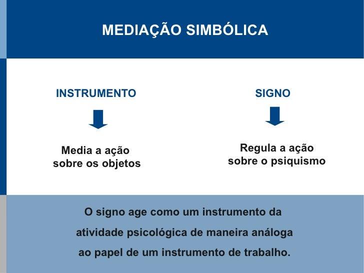MEDIAÇÃO SIMBÓLICA    INSTRUMENTO                          SIGNO      Media a ação                     Regula a ação sobre...