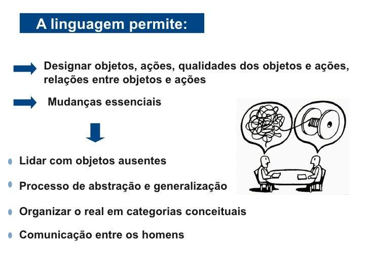 A linguagem permite:      Designar objetos, ações, qualidades dos objetos e ações,     relações entre objetos e ações     ...