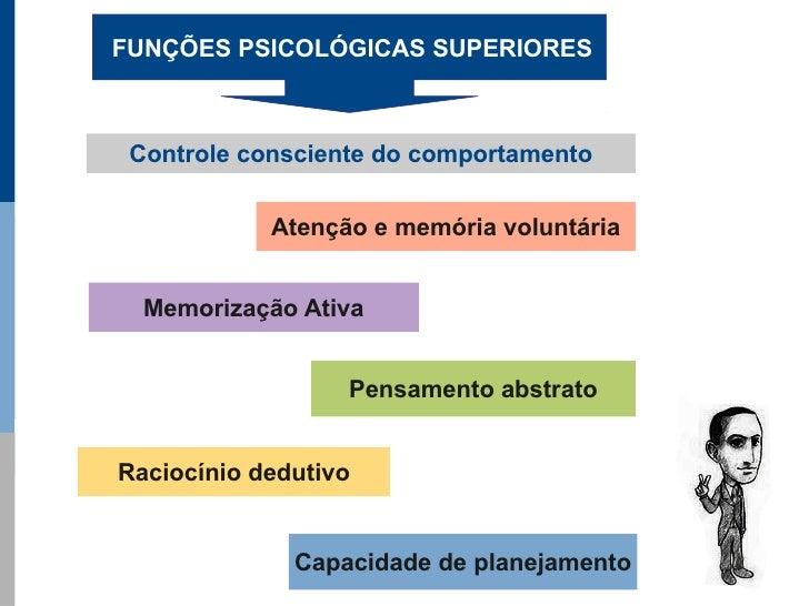 FUNÇÕES PSICOLÓGICAS SUPERIORES     Controle consciente do comportamento              Atenção e memória voluntária     Mem...