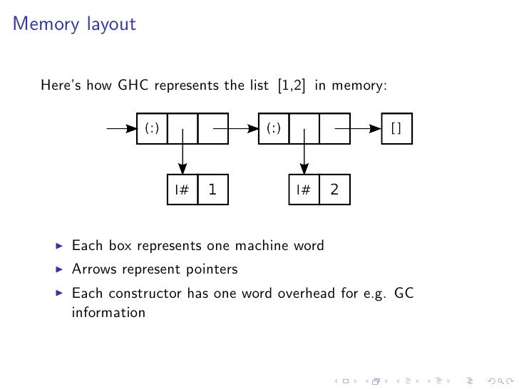 Memory layout    Here's how GHC represents the list [1,2] in memory:                   (:)               (:)              ...