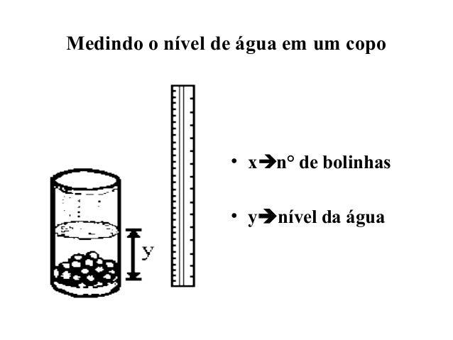 Medindo o nível de água em um copo • xn° de bolinhas • ynível da água