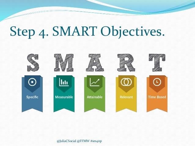 Step 4. SMART Objectives. @JuliaCSocial @FFMW #sm4np
