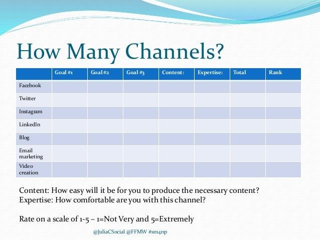 How Many Channels? Goal #1 Goal #2 Goal #3 Content: Expertise: Total Rank Facebook Twitter Instagram LinkedIn Blog Email m...