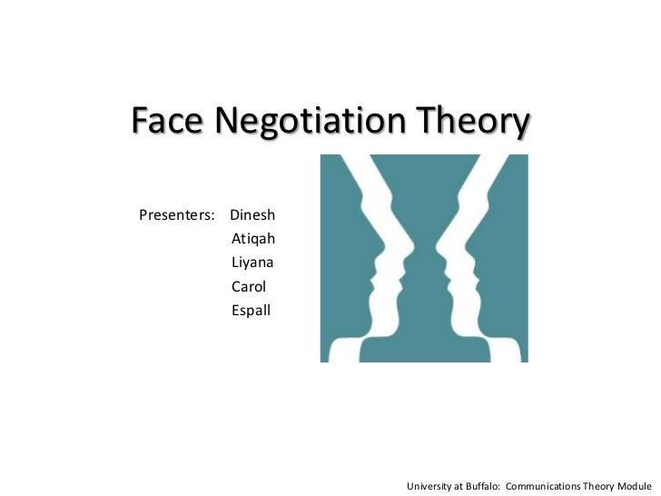 Face Negotiation TheoryPresenters: Dinesh            Atiqah            Liyana            Carol            Espall          ...