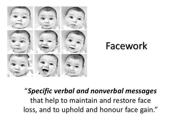 face negotiation theory Face negotiation theory face: personal and group self-images based on identities principles of face maintenance (ting-toomey, 2005) 1 maintenance of face important.