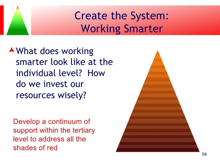 monitor the effectiveness of communication systems and practices Develop communication systems and practices that support positive outcomes including: monitor and evaluate the effectiveness of the communication systems and.