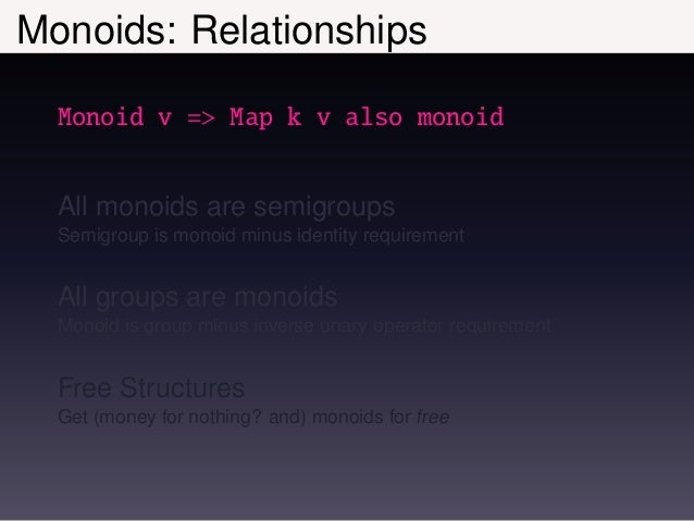 relationship between monoids and monads in haskell