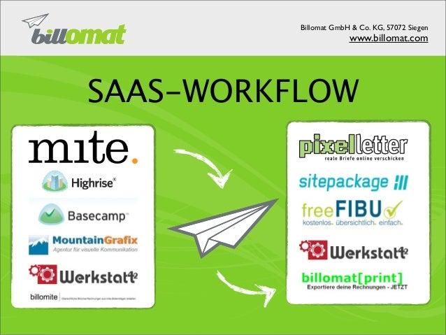 Billomat GmbH & Co. KG, 57072 Siegen                          www.billomat.comFRAGEN? DISKUSSION!