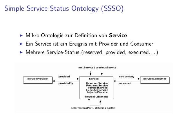 Patrons Account Information API (PAIA) Ontology      Zugriff auf ein Benutzerkonto      (Ausleihen, Vormerkungen, Geb¨hren ...