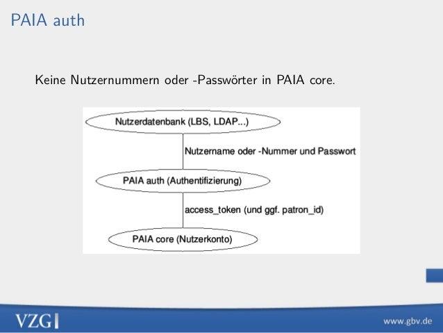 PAIA auth Keine Nutzernummern oder -Passwörter in PAIA core.