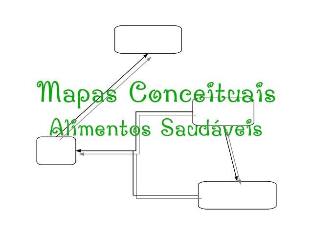 Mapas ConceituaisMapas Conceituais Alimentos SaudáveisAlimentos Saudáveis