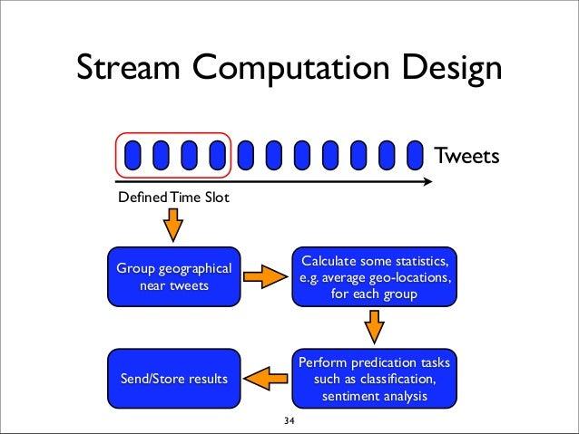 data storm definition