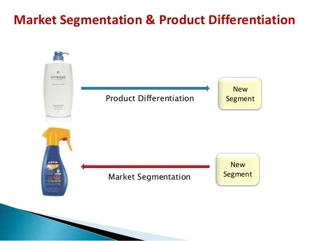 segmentation targeting and positioning of amway Vol 1, no 1 international journal of marketing studies 4 marketers and purchasers indicated that the marketing mix components differ significantly in importance (jackson.