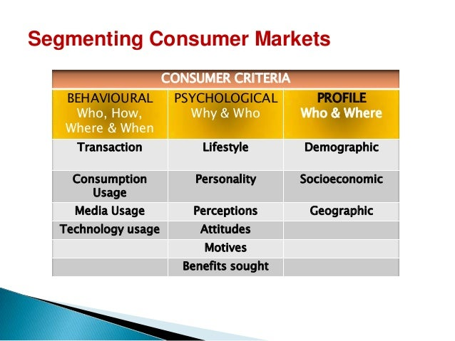 segmentation of zara Market segmentation, targeting & positioning • market segmentation has in decent times diverged from its original and true purpose zara usa, accessed 28.
