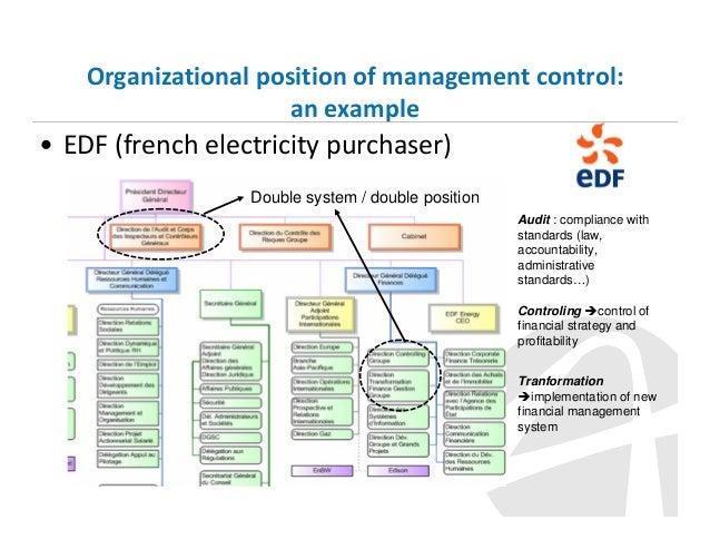 New Electricity Key Edf