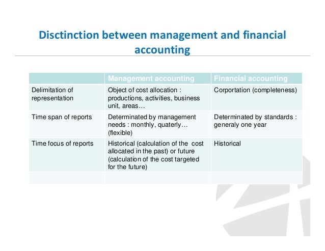 managment accounting financial control management control The master of science in accounting, financial management and control has the aim of providing students with the set of skills related to accounting, corporate.