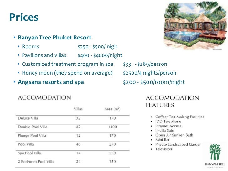banyan tree weakness The group's hotel segment performed better during the year, with higher revenue from its thai resorts offsetting weakness in the maldives, china and seychelles meanwhile, revenue from its residences declined as fewer units were sold besides developing and managing resorts, banyan tree also sells.