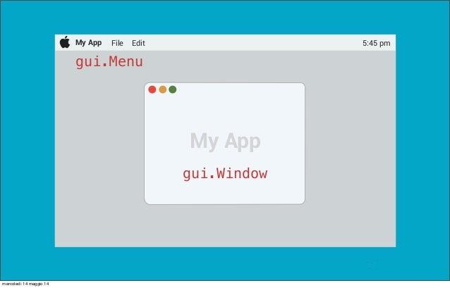 @pracucci My App File Edit 5:45 pm My App gui.Menu gui.Window mercoledì 14 maggio 14