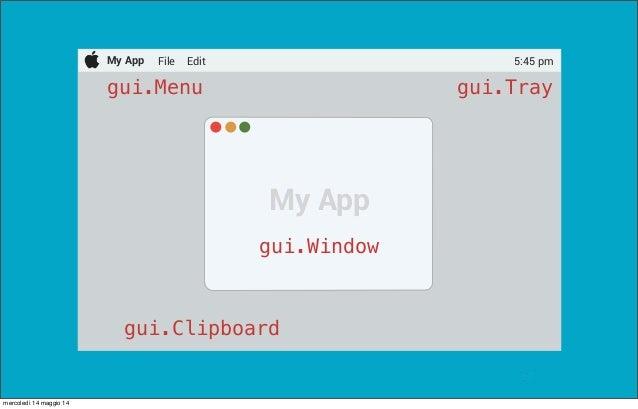 @pracucci My App File Edit 5:45 pm My App gui.Menu gui.Tray gui.Window gui.Clipboard mercoledì 14 maggio 14